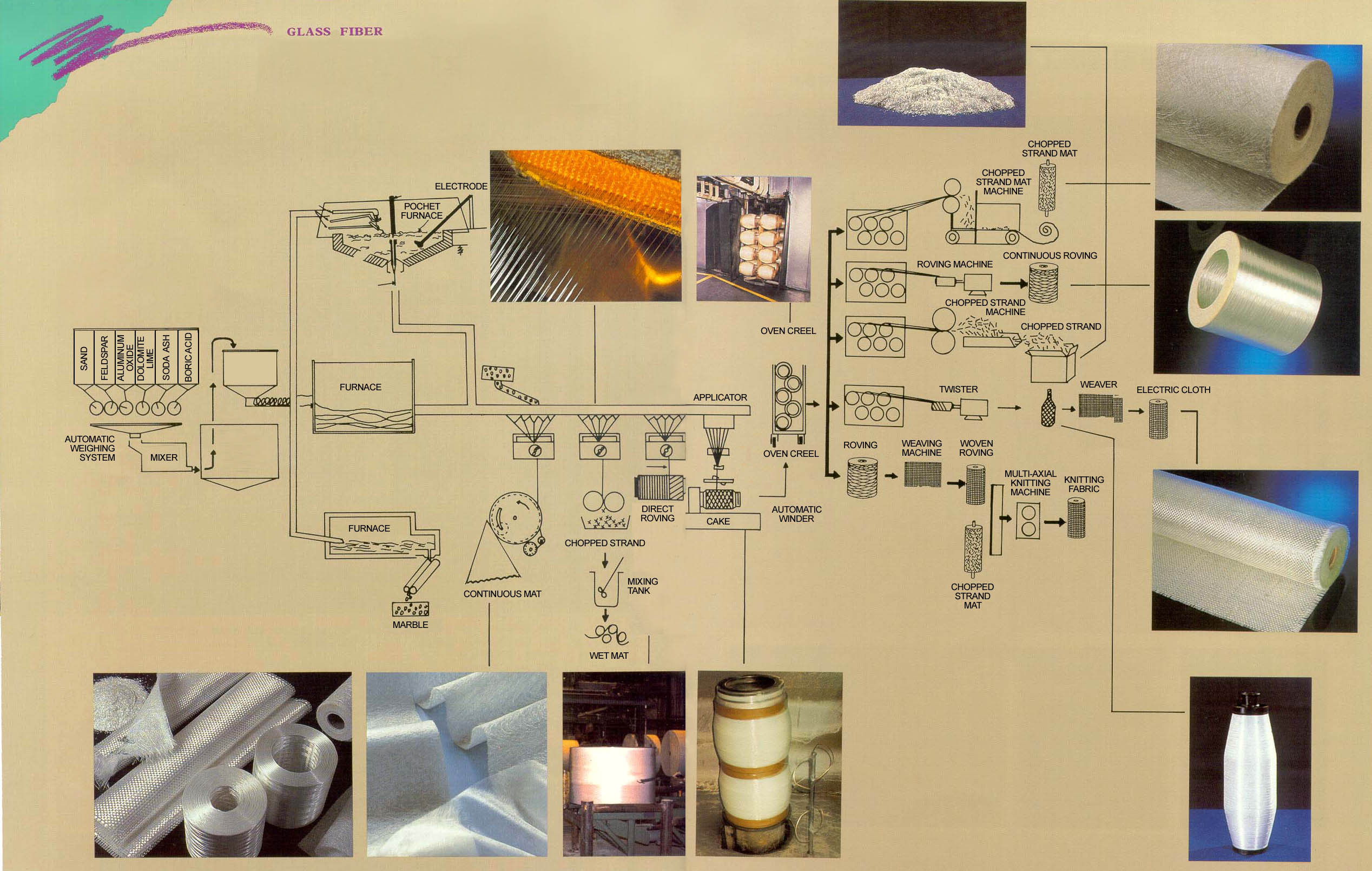 laminated glass manufacturing process pdf